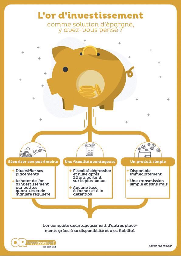 Pourquoi investir dans l'or en 2020 par Or en Cash
